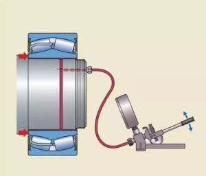 Herramienta elevadora hidráulica de rodamiento